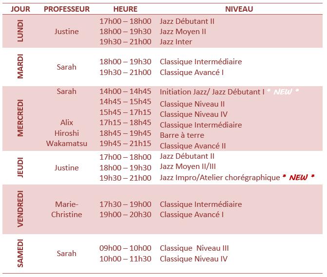 Projet d'horaires 2020-2021